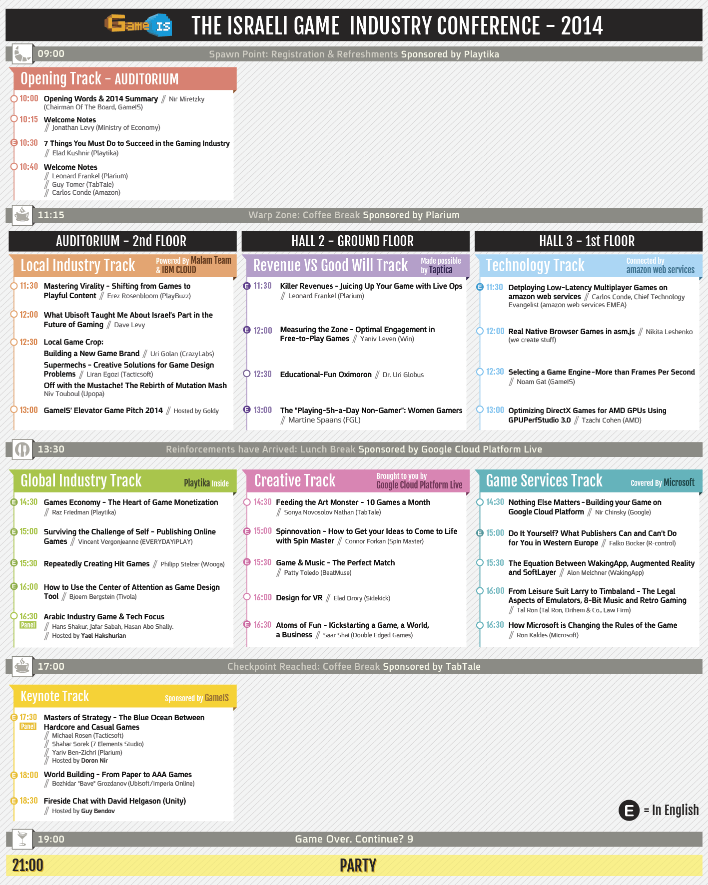 GameIS 2014 Program
